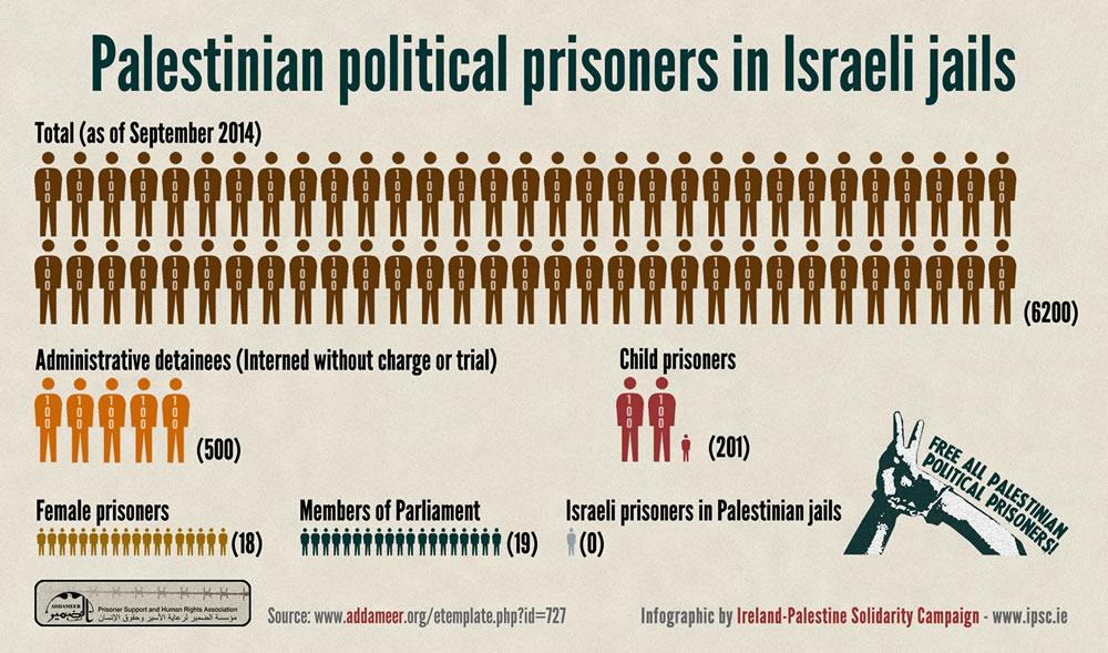 prisoners-sept14